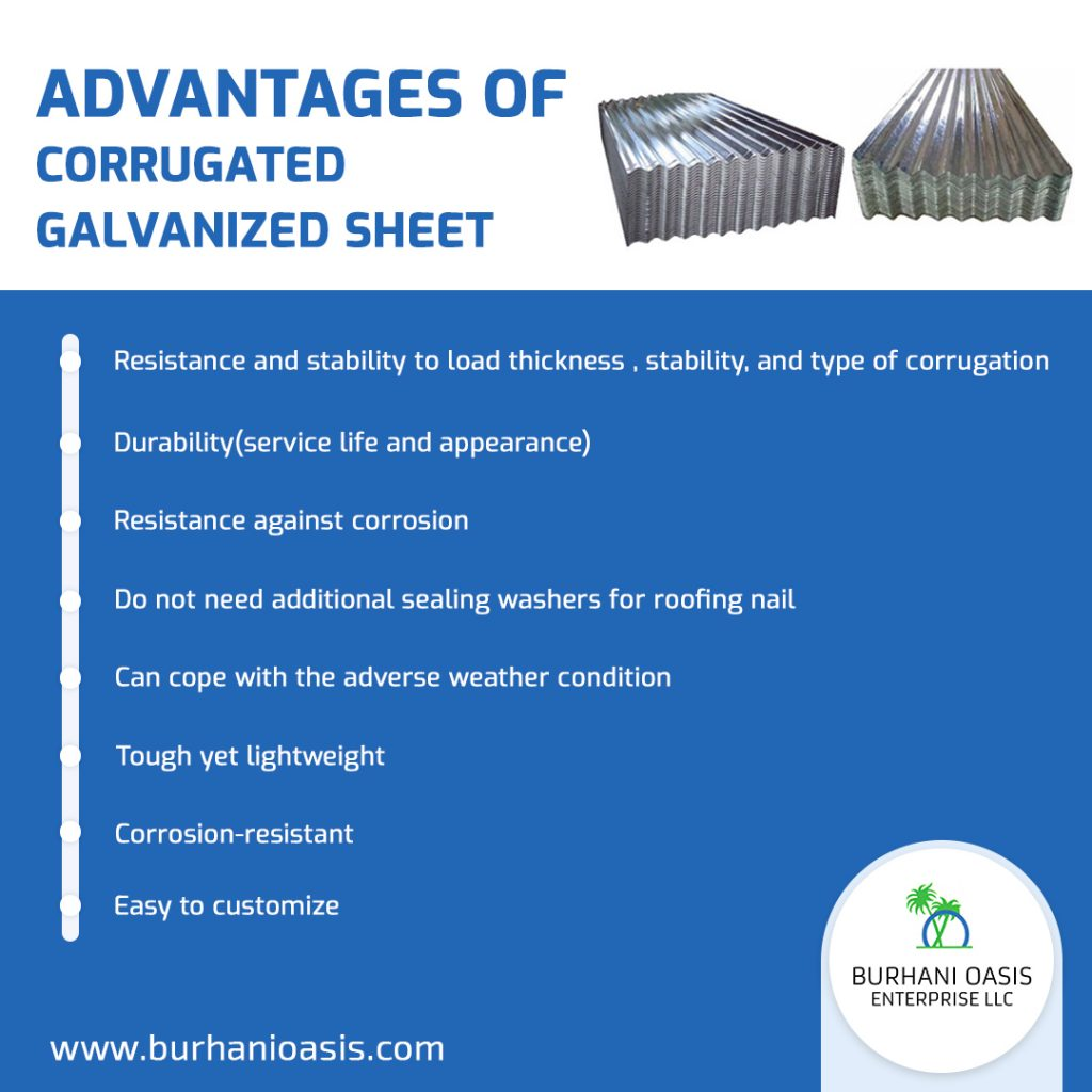 Corrugated Galvanized Aluminium Sheet
